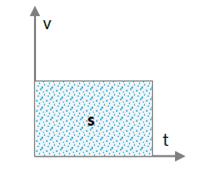 Grafik GLB
