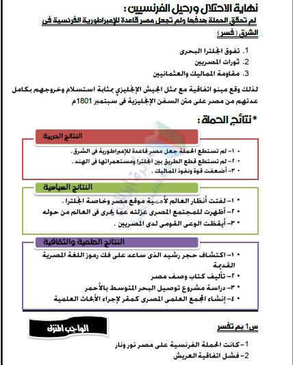 تحميل مذكرة دراسات سادسة ابتدائي ترم أول 2019 pdf