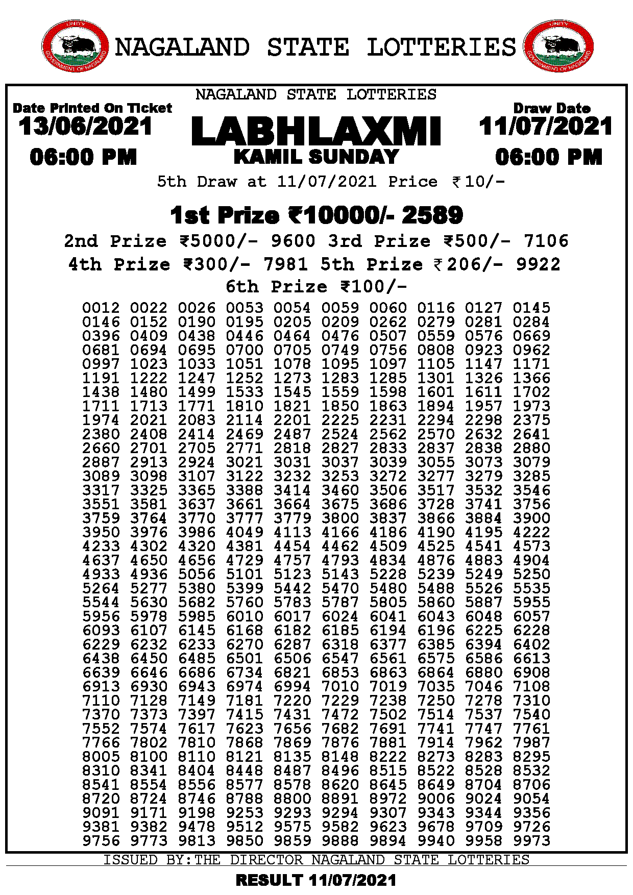 labhlaxmi lottery result 6pm lottery baba