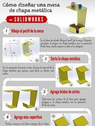 infografia diseño mesa chapa metalica solidworks tutorial