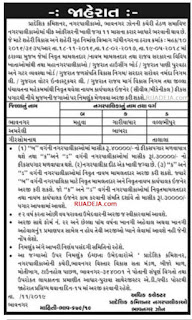 Regional Commissioner Municipalities Jobs 2019