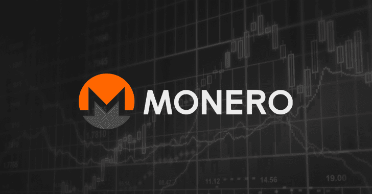 Hackers Exploiting Microsoft Servers to Mine Monero - Makes $63,000 In 3 Months