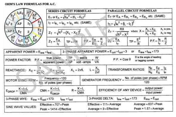 Electrical Converter Chart Great Installation Of Wiring Diagram