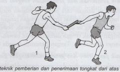 Teknik Keterampilan,Pemberiaan dan penerimaan tongkat estafet  (Lari sambung)