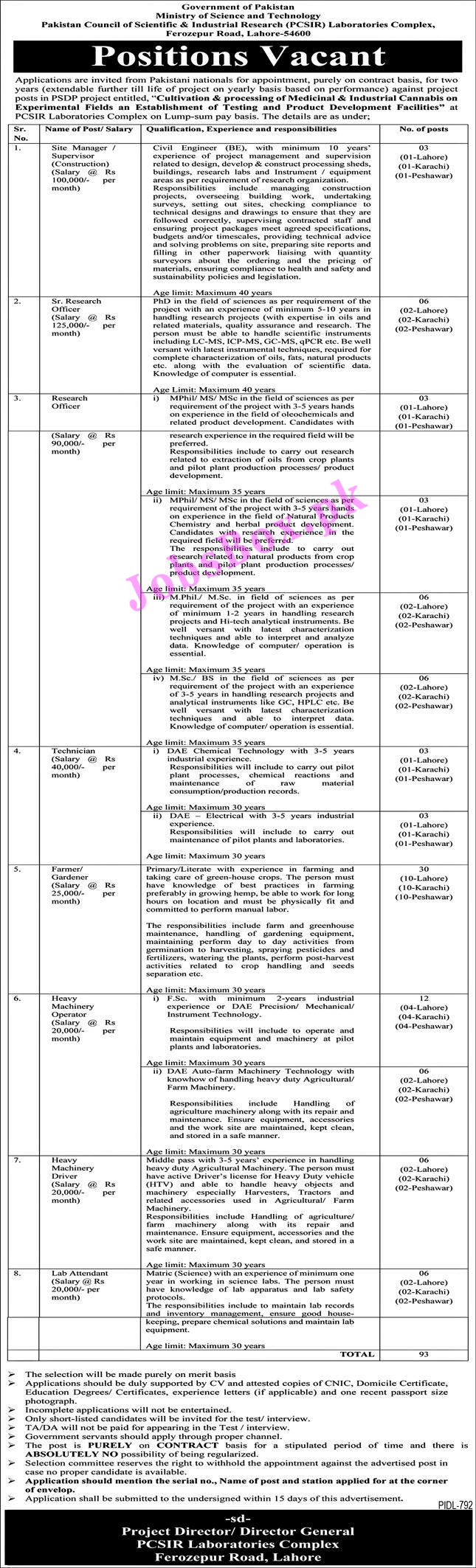 Ministry of Science & Technology MOST Jobs 2021 – PCSIR Jobs