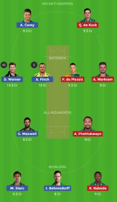 AUS vs SA Dream 11 Team | SA vs AUS