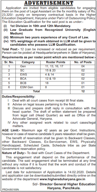 Higher Education Department, Haryana Vacancy 2020