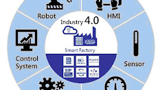 Cách mạng công nghiệp 4.0 là gì tại sao lại nở rộ từ năm 2018