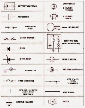 Simbolsimbol Komponen Kelistrikan | KLIK SEPEDA MOTOR