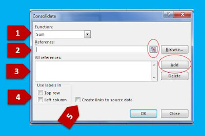 Data Consolidate  dialog box MS Excel 2013