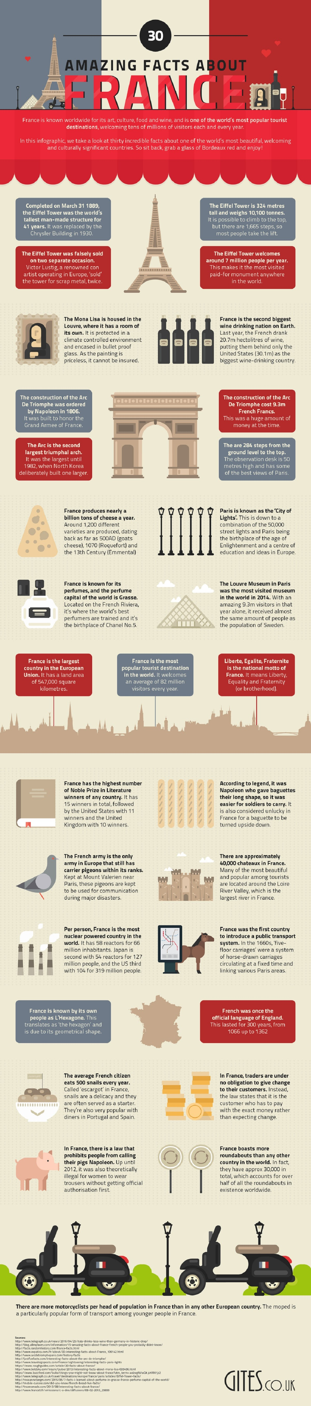 30-amazing-facts-about-france-infographic