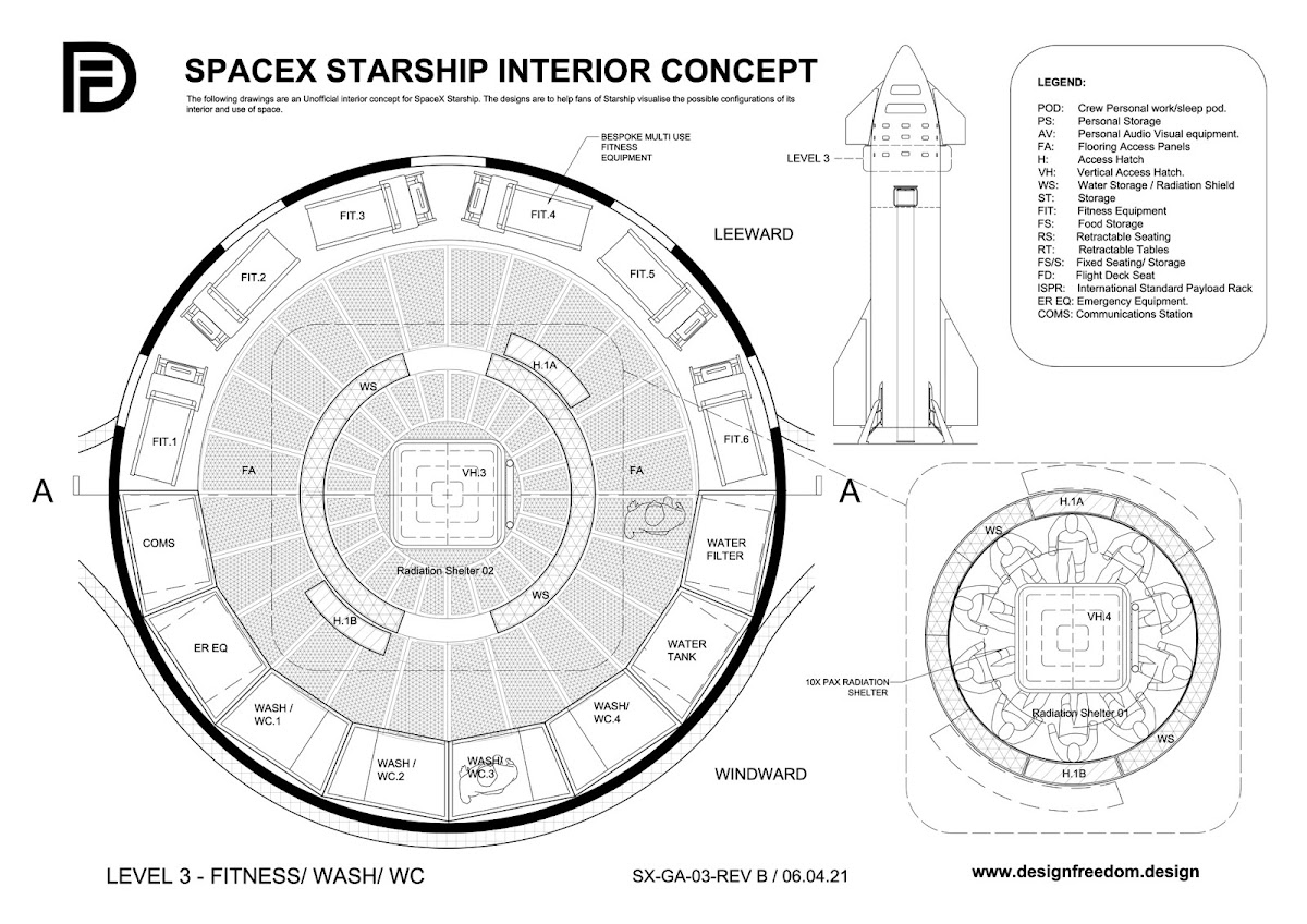 SpaceX Starship interior concept by Paul King - Level 3 - Fitness, showers, toilets, radiation shelter