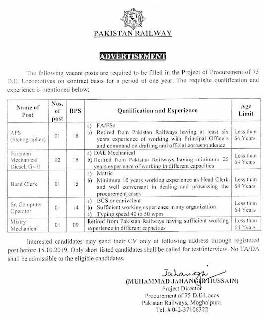 Pakistan Railway Jobs Latest Advertisement October 2019