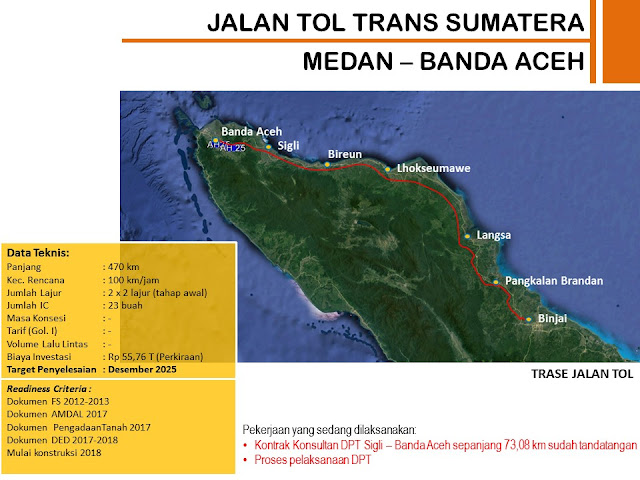 Jalan Tol Medan - Banda Aceh