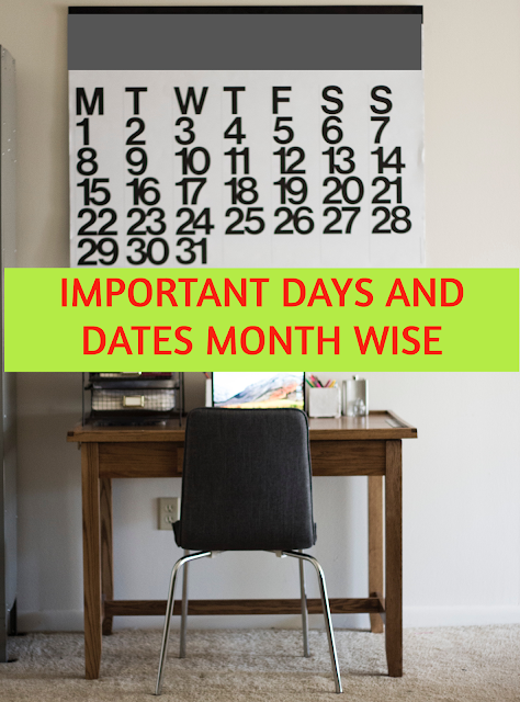 List of Important Days and Dates month wise.