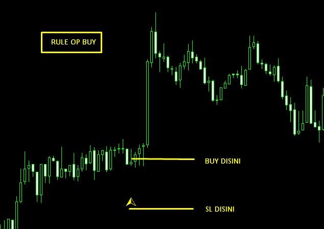rule op buy jitu