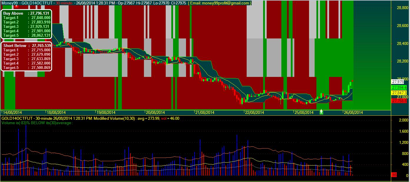 Forex market depth data provider
