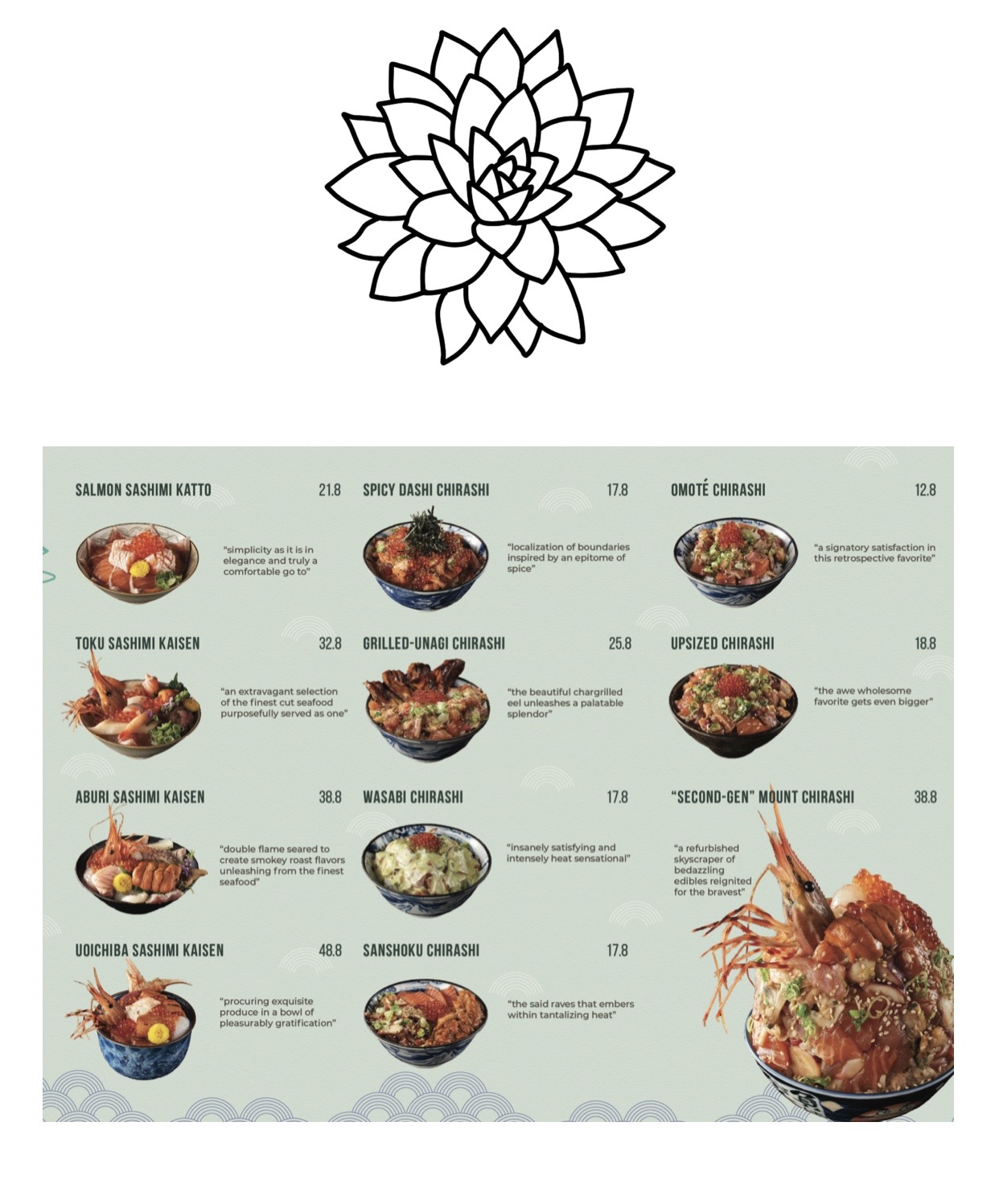 omote menu 12