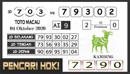 Prediksi Pencari Hoki Group Macau Minggu 04 Oktober 2020