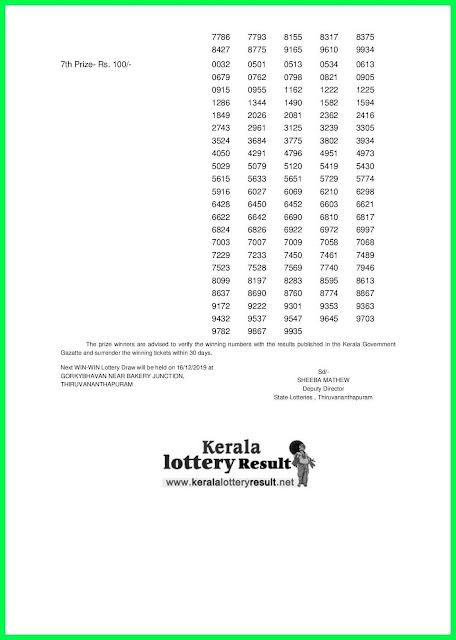 Kerala Lottery Result 09-12-2019 Win Win W-542(Keralalotteryresult.net)--
