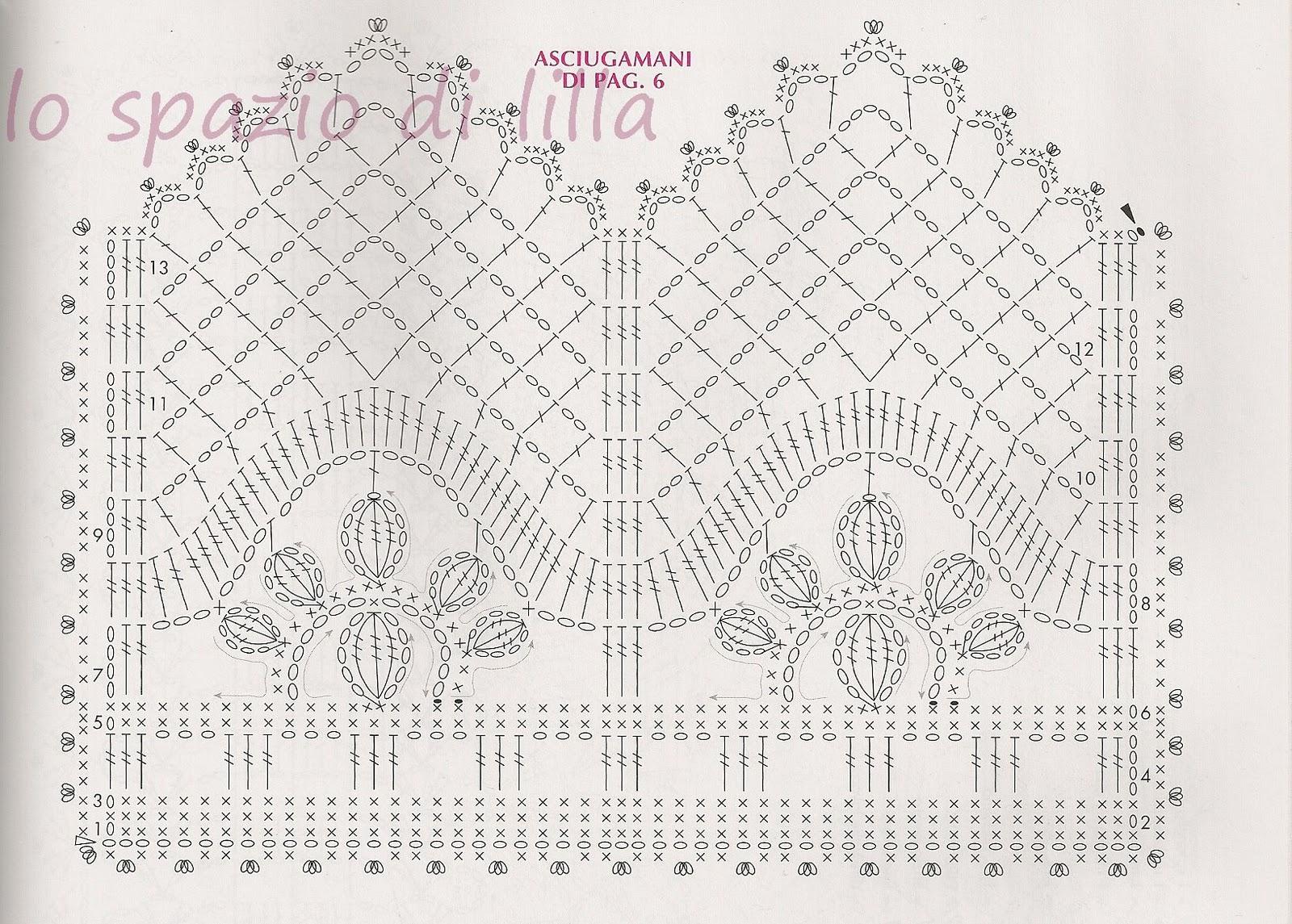 Lo spazio di lilla bordo all 39 uncinetto e ricamo a punto for Schemi bordure uncinetto per lenzuola
