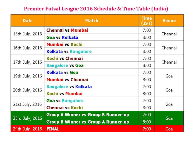 Premier Futsal League 2016 Schedule & Time Table India,Futsal League 2016 full schedule,Futsal League 2016 players,Futsal League 2016 teams,Futsal League 2016 groups,Futsal League 2016 place,match timing,ticket,match place,football,succor,all teams player list,what is futsal league,2016 schedule,full fixture,ist time,gst time,indian time,Chennai,Mumbai,Goa,Kolkata,Kochi,Bangalore,image,fixture India Premier Futsal League 2016 fixture Time Table