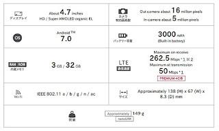 Spesifikasi Galaxy Feel ponsel Samsung 4.7 inch selain A3 (2016) dan A3 (2017)