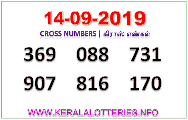 Kerala Lottery Guessing Results Best Cross Numbers on 14.9.2019