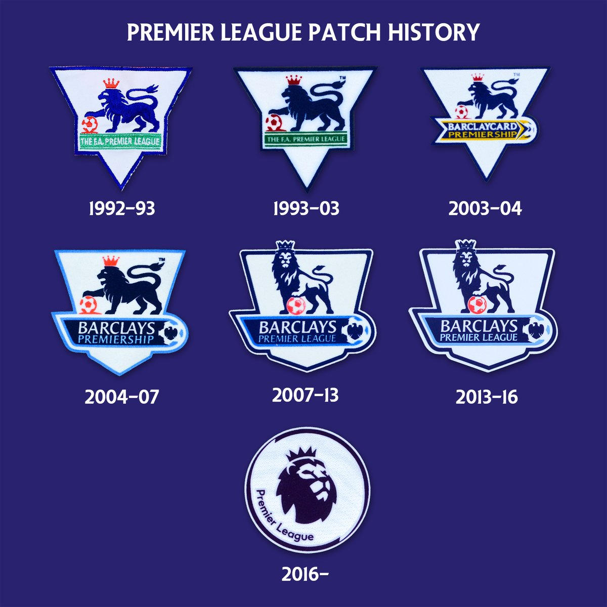 English Premier League Patch Evolution - Footy Headlines