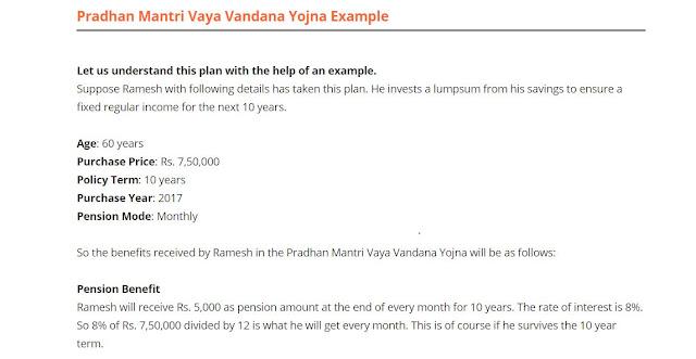 Pradhan Mantri Vaya Vandana Yojna Example