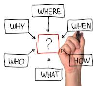 Mẫu quy trình lập kế hoạch và điều vận