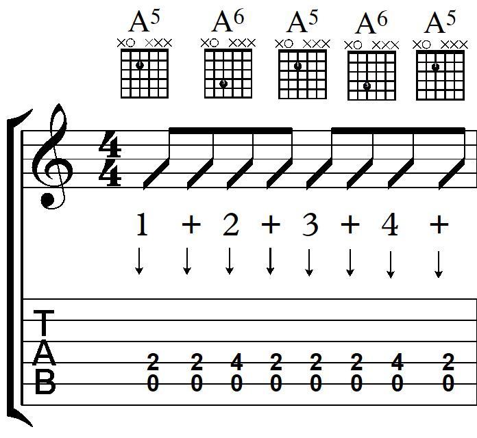 The Guitar Teaching Blog Open Position Power Chords Pt Iii