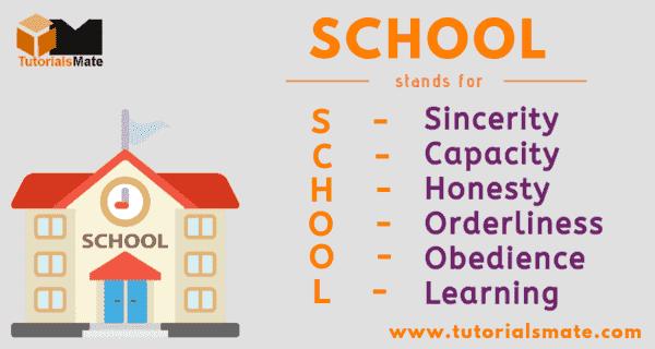SCHOOL Full Form