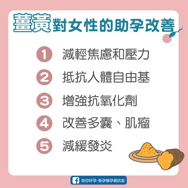薑黃對女性的助孕改善