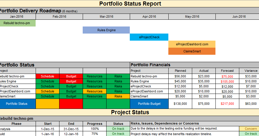 multiple project status report template excel free download
