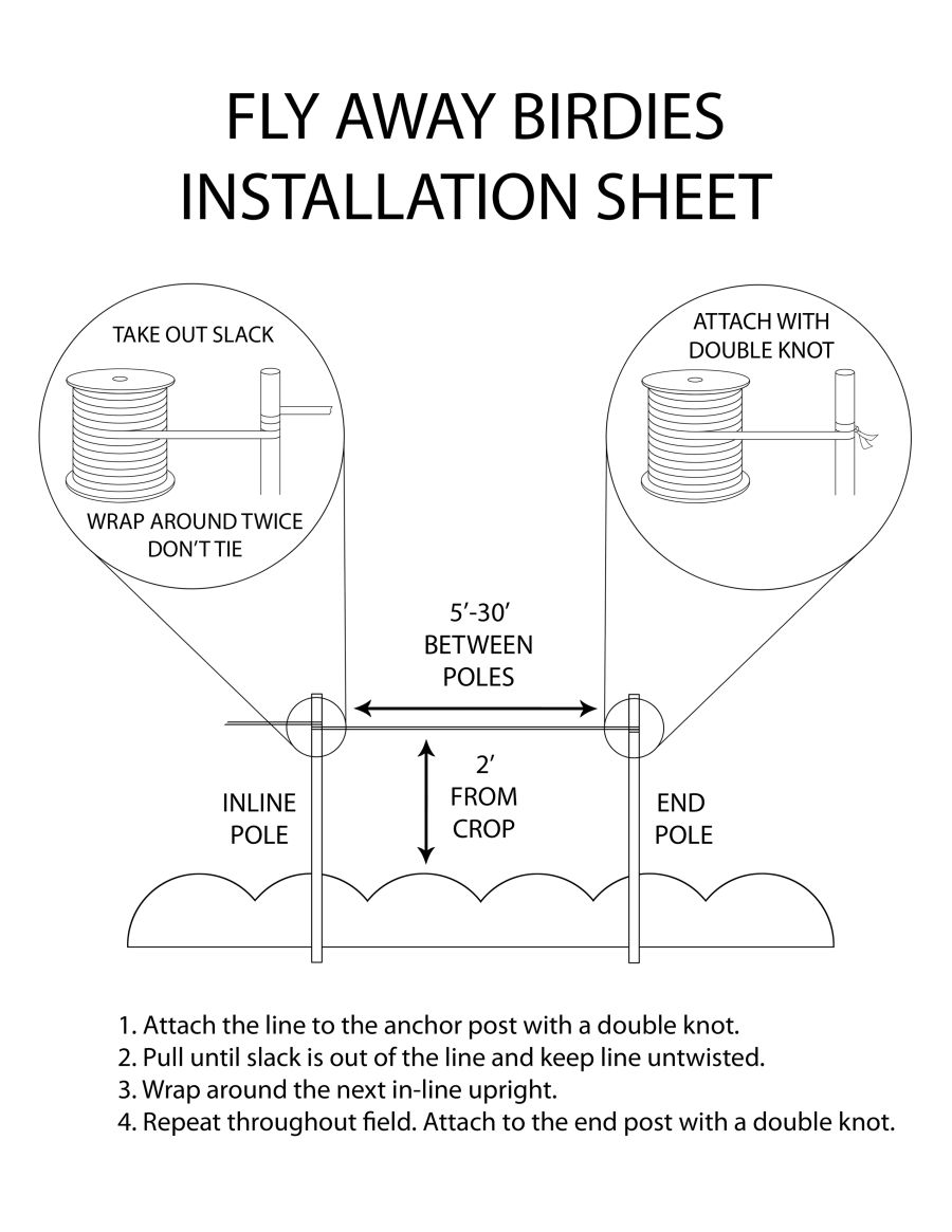 Tie & Go Installation Sheet