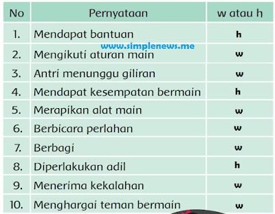 tabel pernyataan w atau h www.simplenews.me
