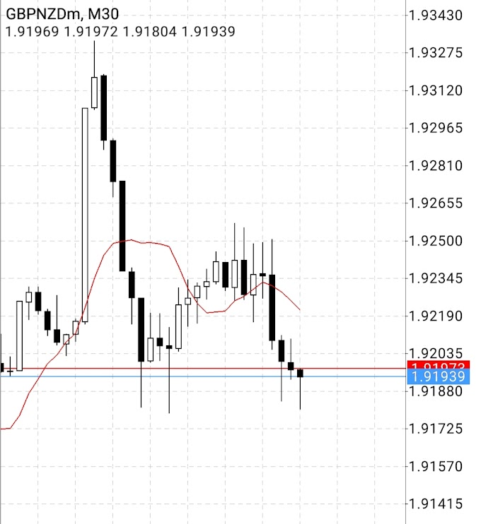 GBP NZD Buy for 26th Aug