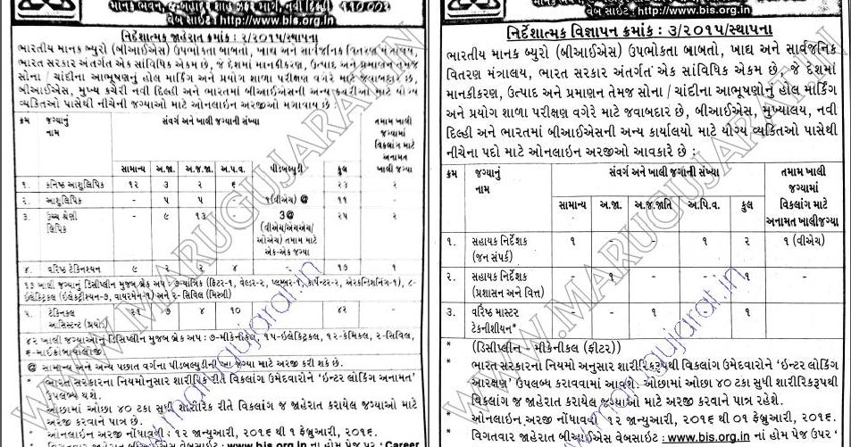 Bureau of Indian Standards (BIS) Recruitment for Various
