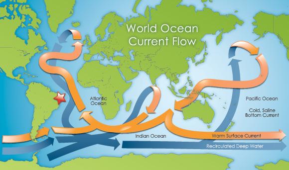 Hidrosfer: Terbentuknya Arus Laut Di Bumi