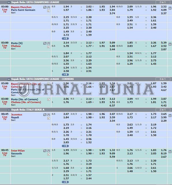 Jadwal Pertandingan Sepakbola Hari Ini,Rabu Tanggal 07 - 08 April 2021
