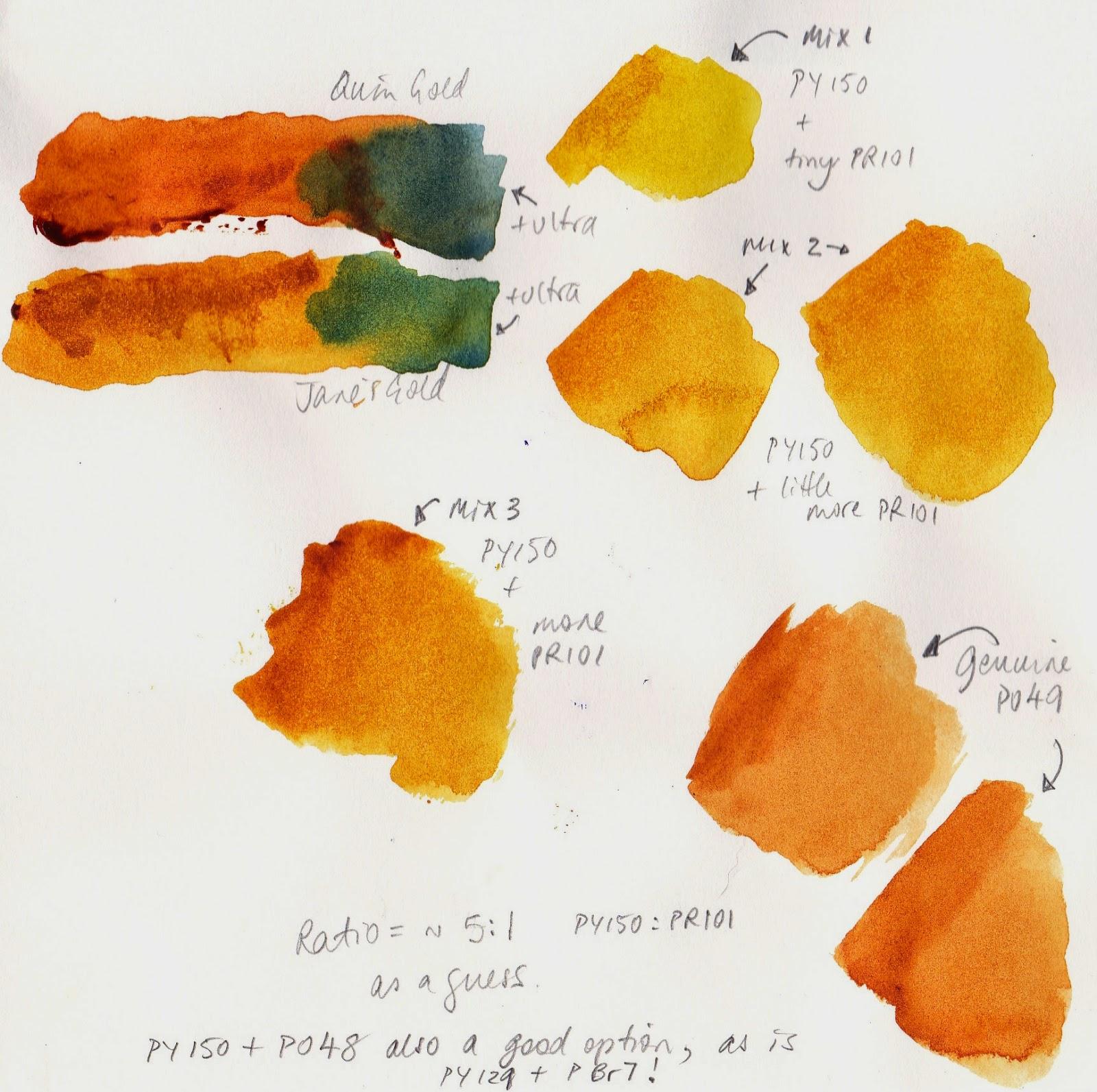 Mixing Paint To Make Orange
