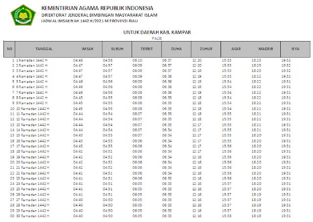 Jadwal Imsakiyah Ramadhan 1442 H Kabupaten Kampar, Provinsi Riau