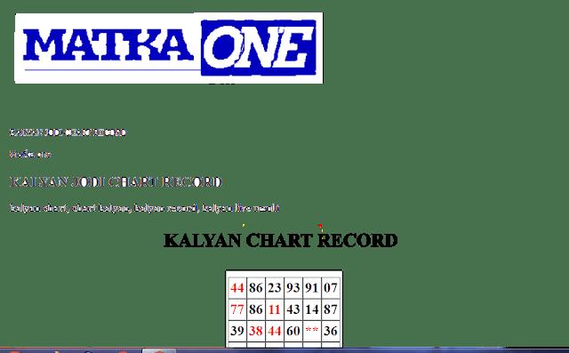 KALYAN CHART, KALYAN JODI CHART RECORD