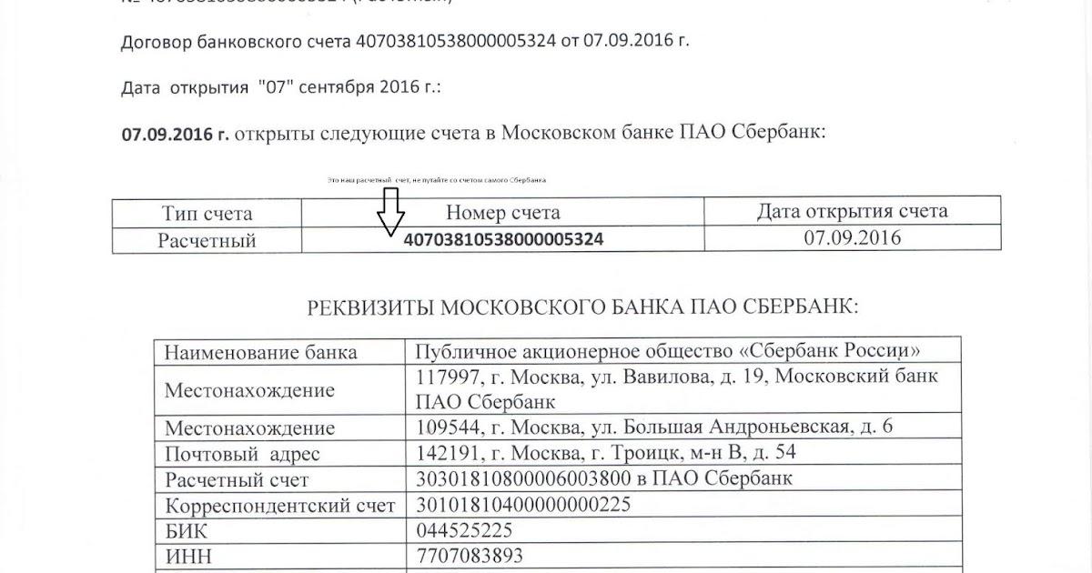 инн сбербанка бик 044525225 москва
