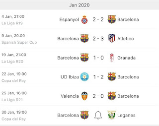 8 goals! Ronaldo scores more than the whole Barcelona squad in 202