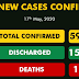 BREAKING: 338 new COVID-19 cases bring Nigeria's total confirmed infections to 5,959