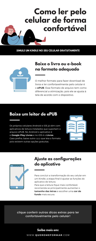 Infográfico sobre Como Transformar o Seu Celular em um Kindle e Ler Livros Confortavelmente pelo Celular