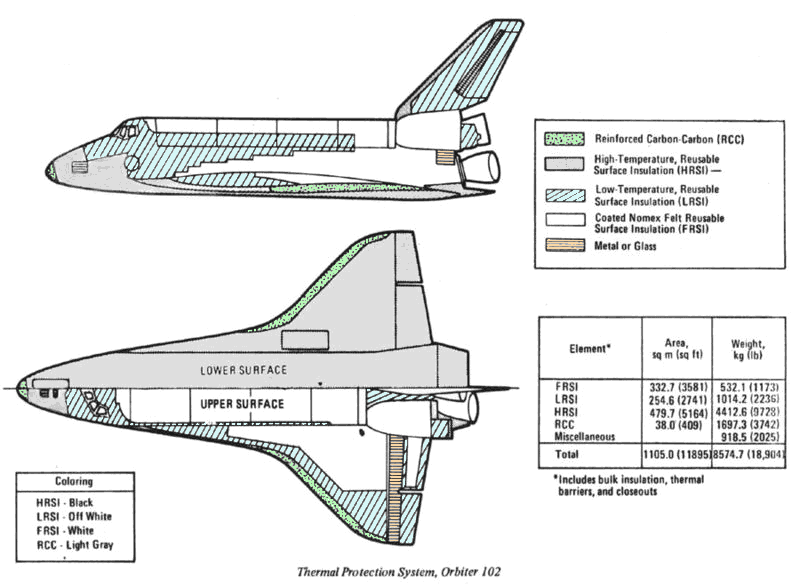 Bruce's Scale Modeling Domain: Detailing your Revell 1/144 ...