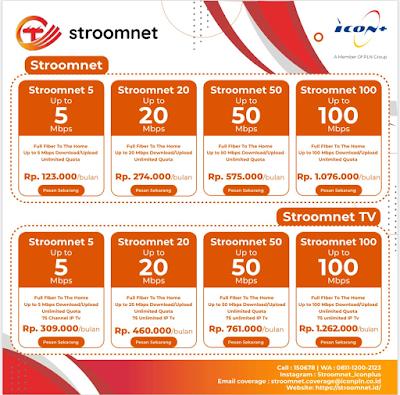Tarif layanan Stroomnet  ICON+ PLN